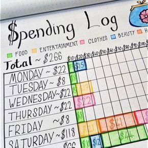 20 amazing bullet journal budget tracker ideas 1st million at 33